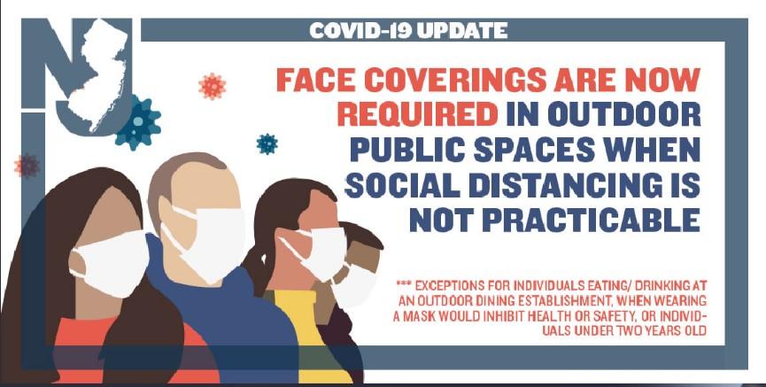 Obligatorio en NJ: si no hay distancia social, use la máscara